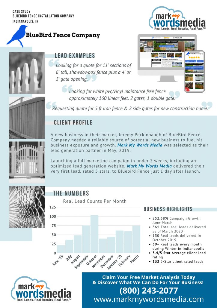 3 20 MMWM Case Study BlueBird Fence 724x1024 Fence Company Lead Generation Case Study - Indianapolis, IN