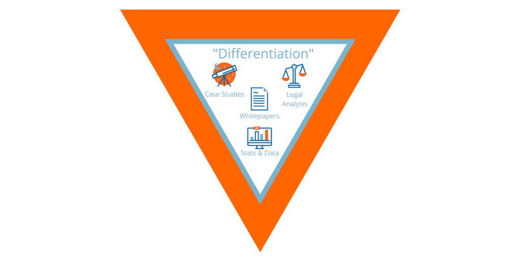 Differentiation Content For Attorney Websites