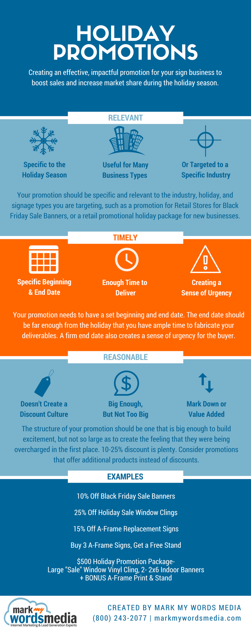 Creating Holiday Promotions for Sign Companies Infographic